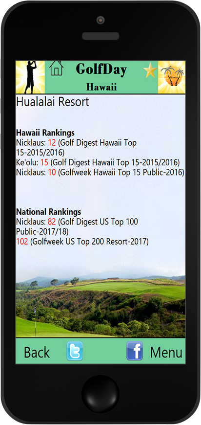 GolfDay GolfDay Hawaii Course Ranking Page