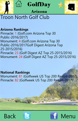 GolfDay Arizona Course Ranking